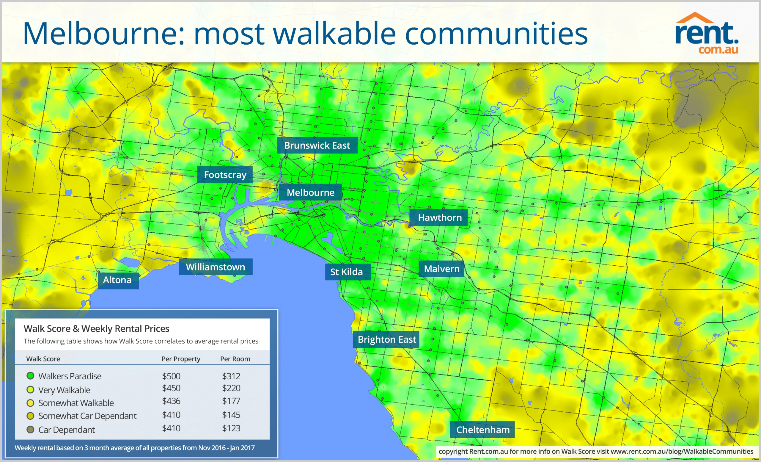 Australia'S Most Walkable Communities: Suburbs Where You intended for Melbourne House Prices By Suburb Map